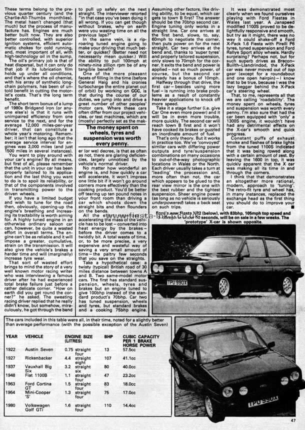 Ford Fiesta Mk1 Magazine Articles Uk Cars And Car Conversions