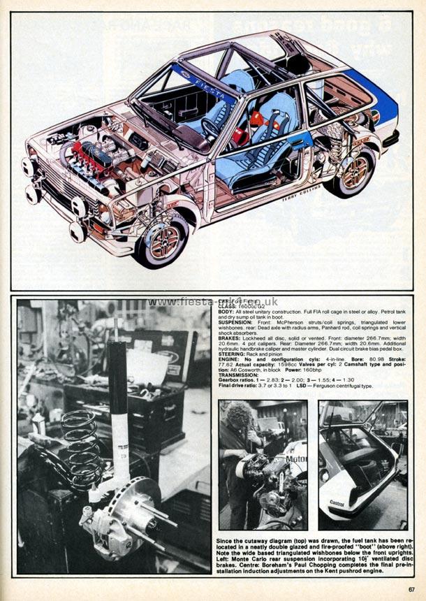 Ford Fiesta Mk1  U00bb Magazine Articles Uk  U00bb Cars And Car Conversions  U00bb Technical  Rally Fiesta