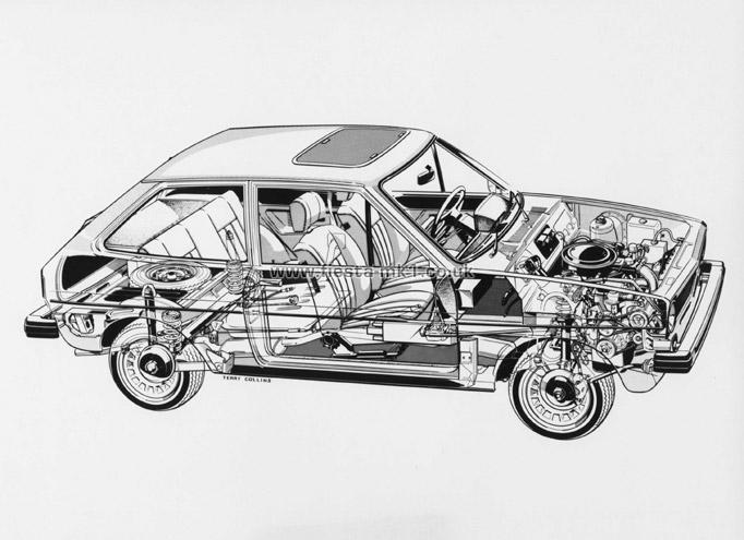 Ford Fiesta Mk1  U00bb Press Releases  Adverts  U00bb Press Packs